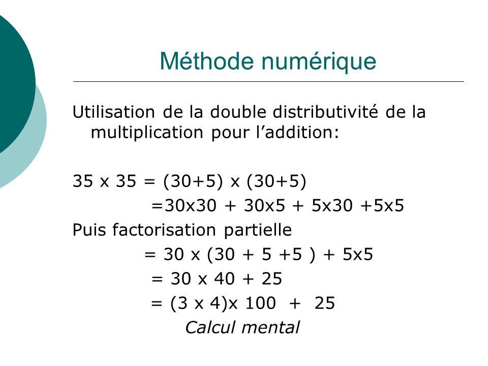 Méthode numérique Utilisation de la double distributivité de la multiplication pour l'addition: 35 x 35 = (30+5) x (30+5)