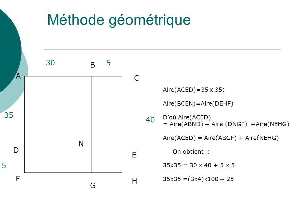 Méthode géométrique A 30 B 5 C 40 N 35 D F G H T E Aire(ACED)=35 x 35;