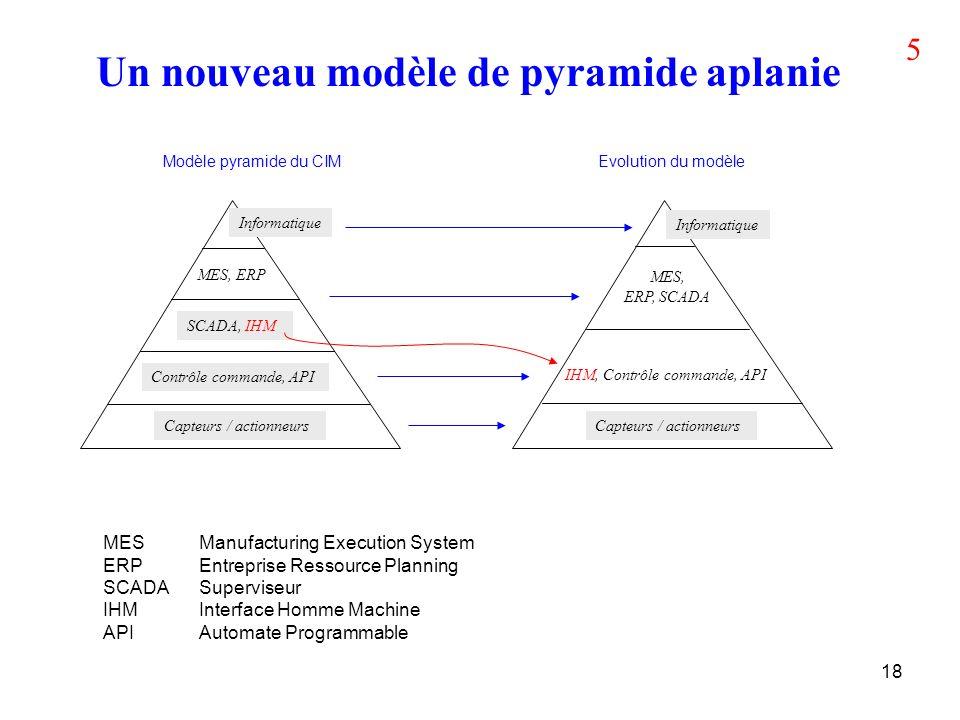 Un nouveau modèle de pyramide aplanie