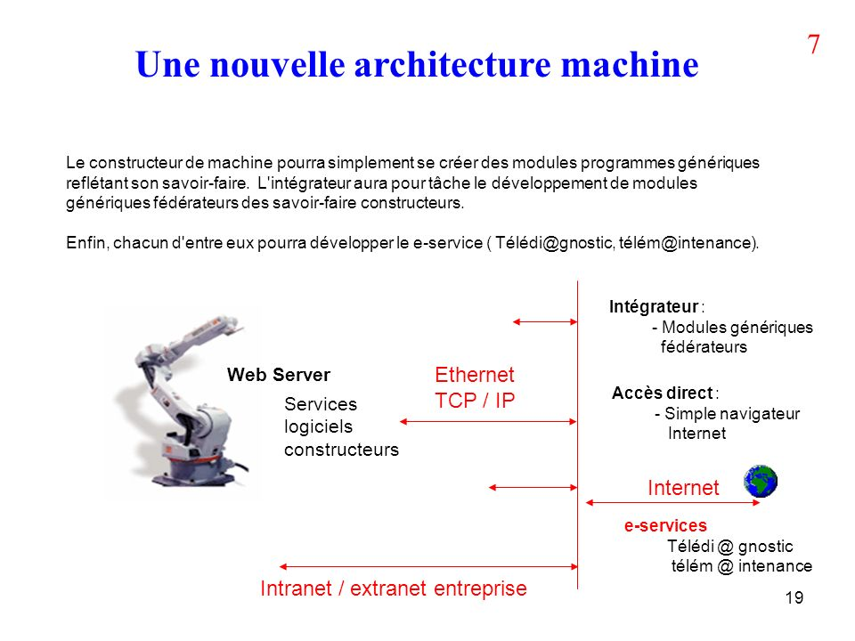 Une nouvelle architecture machine