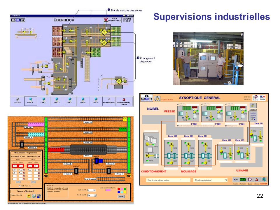 Supervisions industrielles