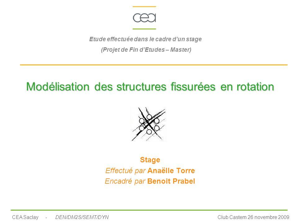 Plan Introduction Partie I : Modélisation des rotors fissurés