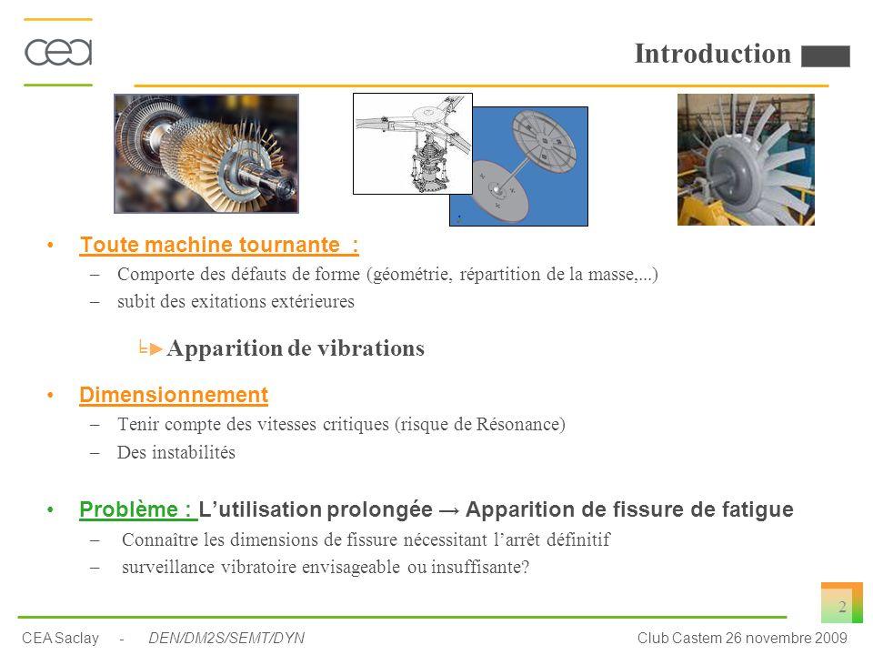 Introduction Un problème complexe :