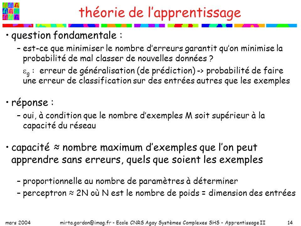 théorie de l'apprentissage