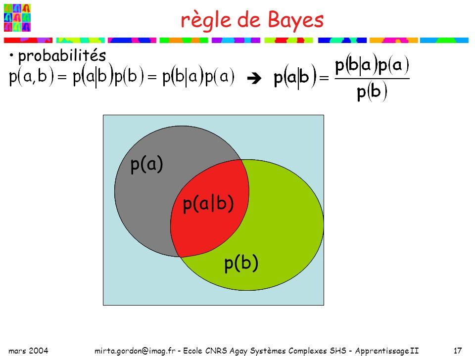 règle de Bayes p(a) a p(a) p(b) p(a|b) p(b|a) p(a,b) p(b) b