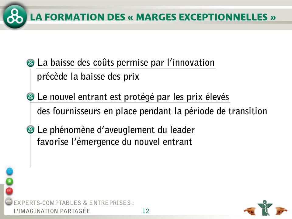 LA FORMATION DES « MARGES EXCEPTIONNELLES »