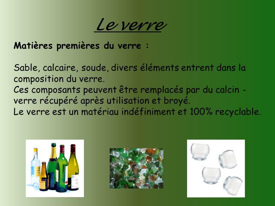 Le verre Matières premières du verre :