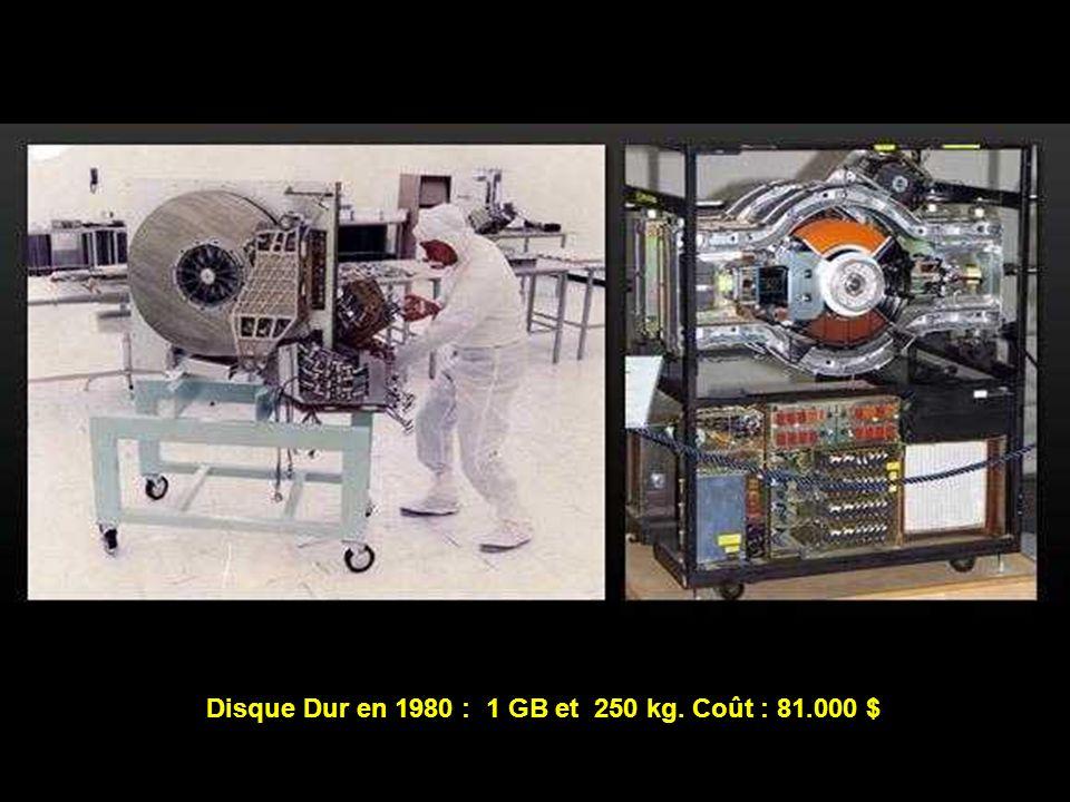 Disque Dur en 1980 : 1 GB et 250 kg. Coût : 81.000 $