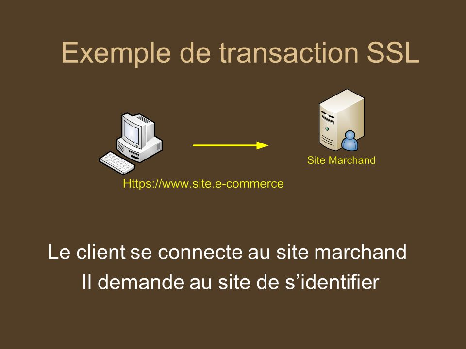 Exemple de transaction SSL