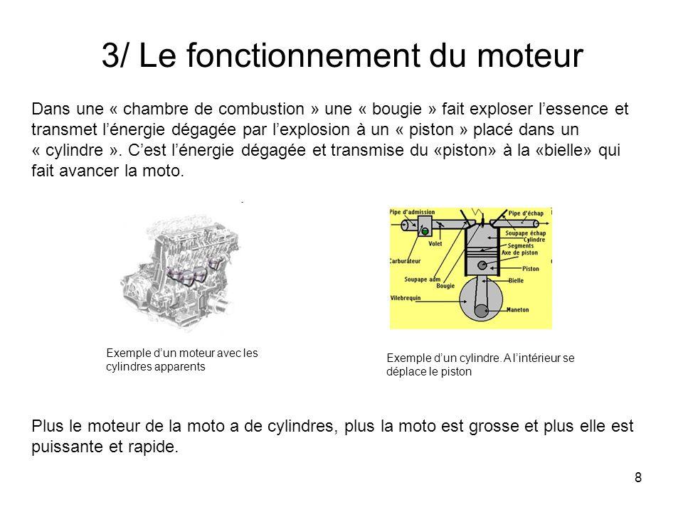 3/ Le fonctionnement du moteur