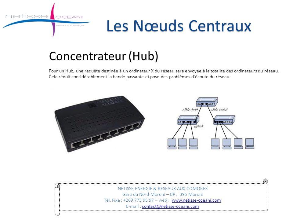 Les Nœuds Centraux Concentrateur (Hub)