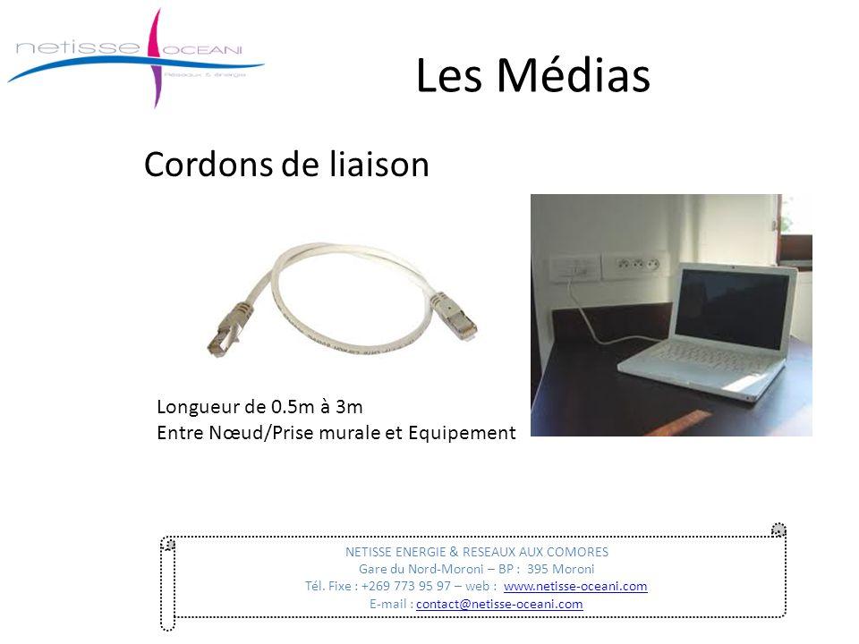 Les Médias Cordons de liaison Longueur de 0.5m à 3m