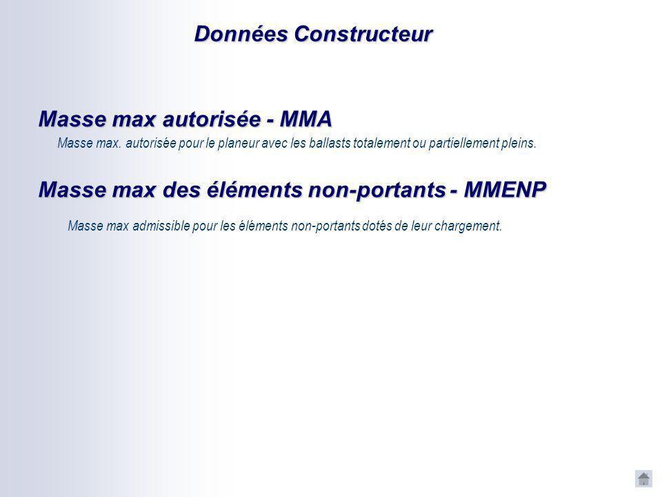 Masse max autorisée - MMA