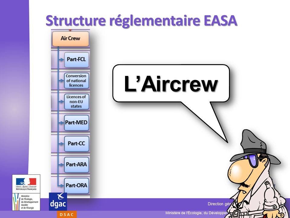 Présentation Aircrew L'Aircrew
