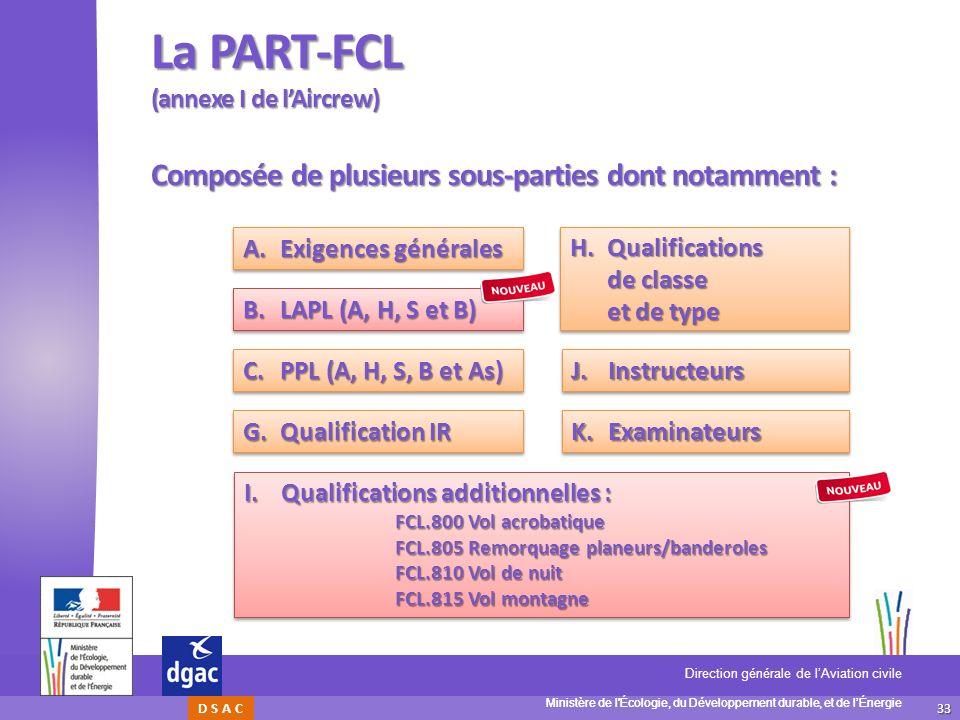 La PART-FCL (annexe I de l'Aircrew)