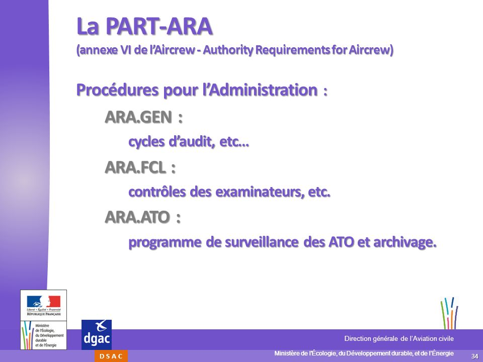 La PART-ARA (annexe VI de l'Aircrew - Authority Requirements for Aircrew)