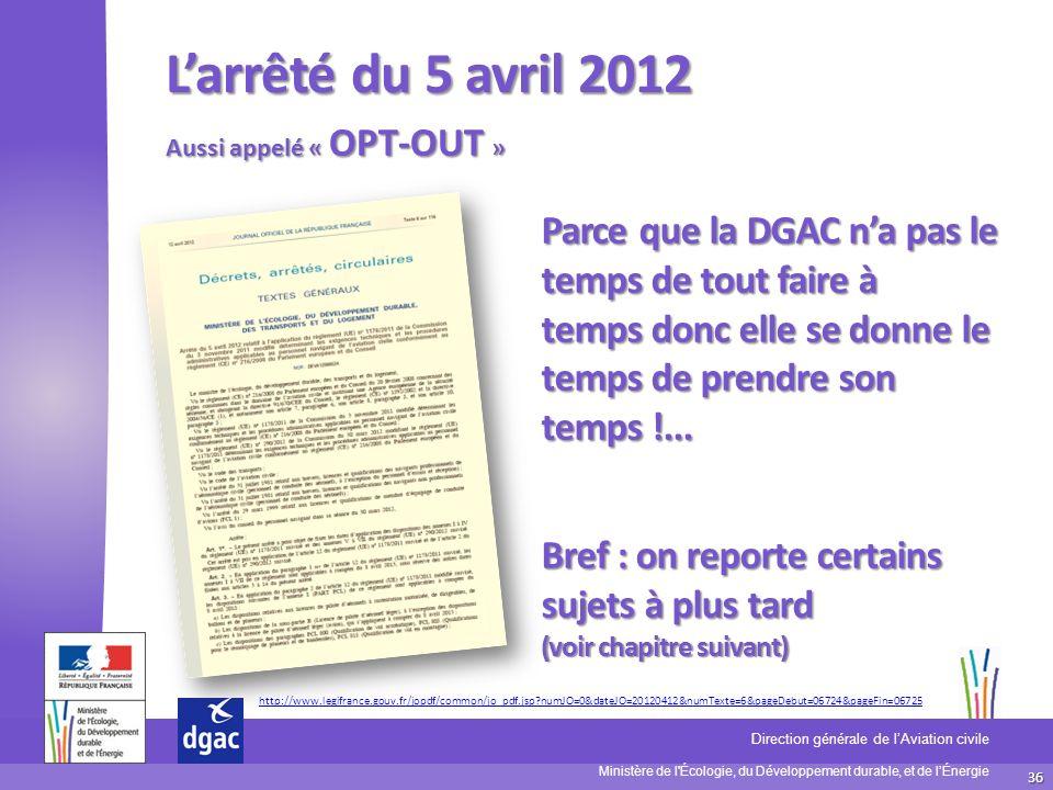 L'arrêté du 5 avril 2012 Aussi appelé « OPT-OUT »