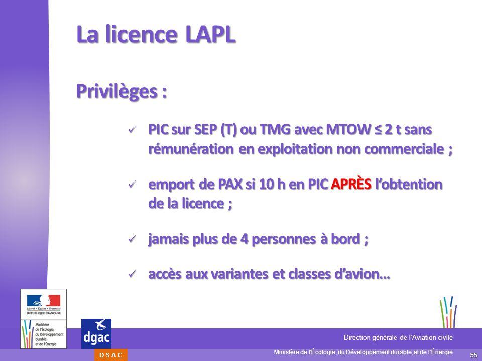 La licence LAPL Privilèges :