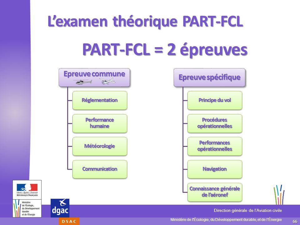 L'examen théorique PART-FCL