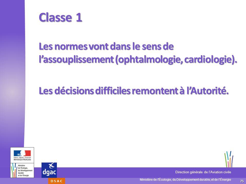 Classe 1 Les normes vont dans le sens de l'assouplissement (ophtalmologie, cardiologie).