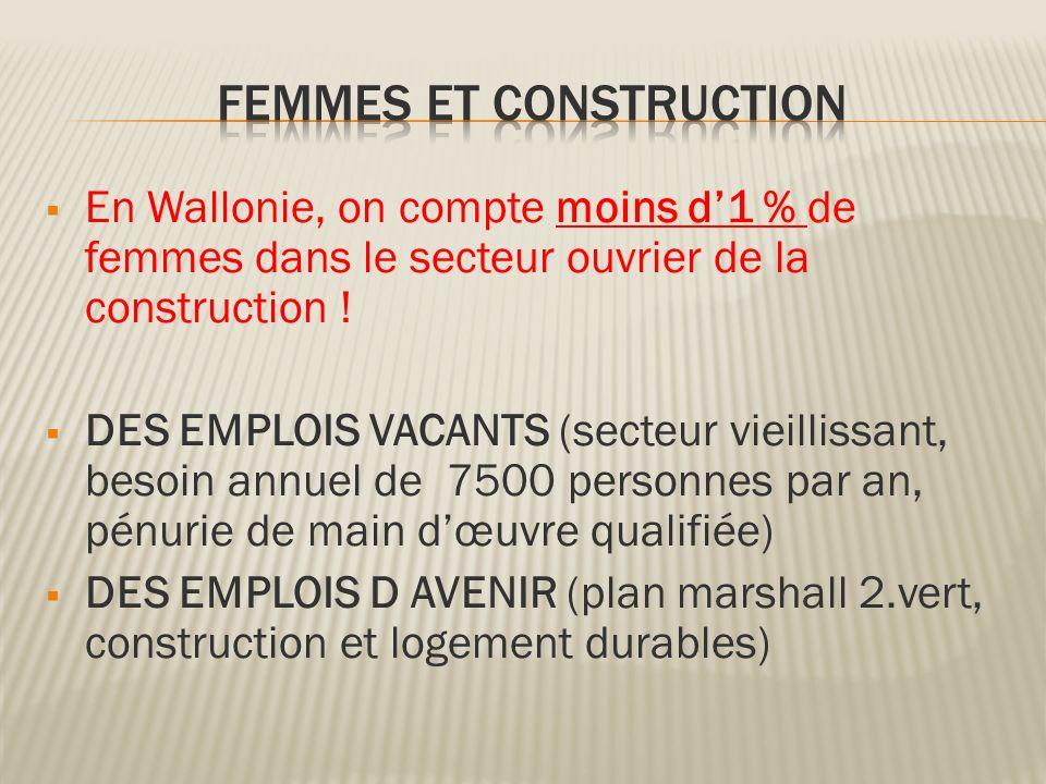 FEMMES et CONSTRUCTION