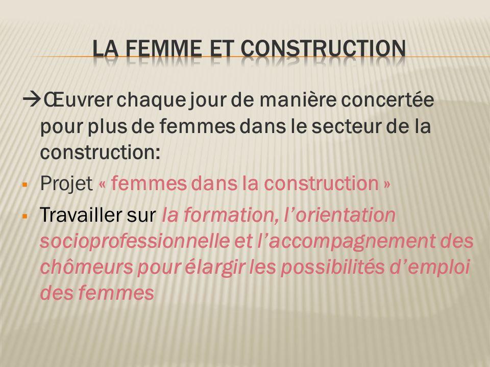 La FEMME et Construction
