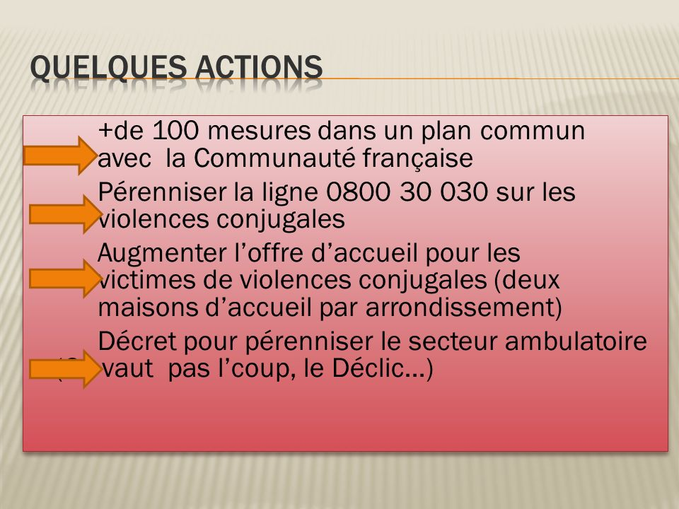 QUELQUES ACTIONS