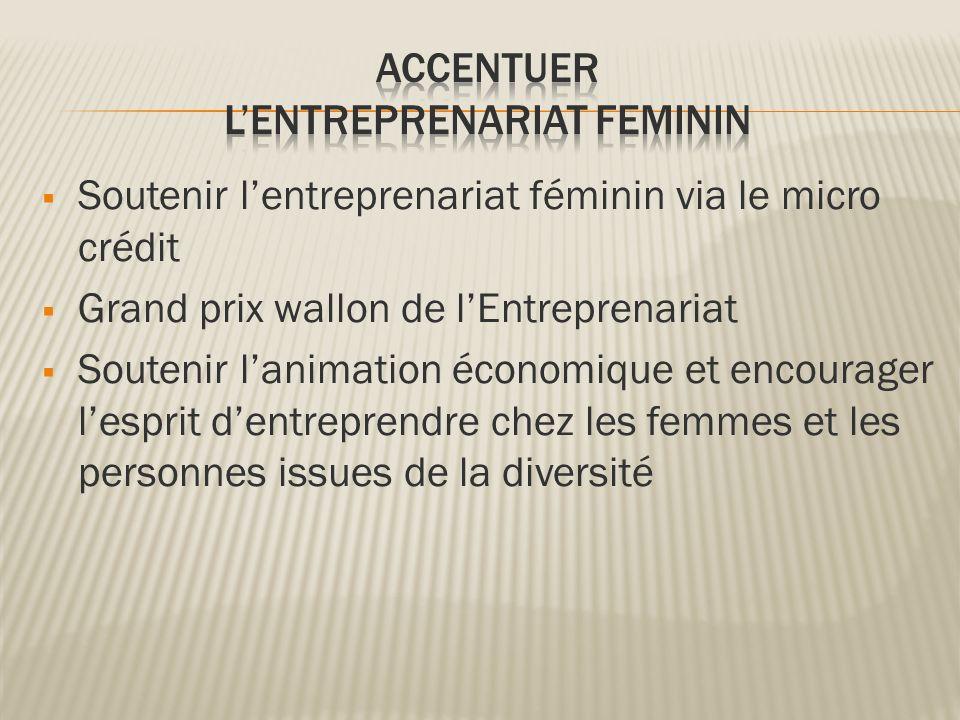 Accentuer l'ENTREPRENARIAT FEMININ