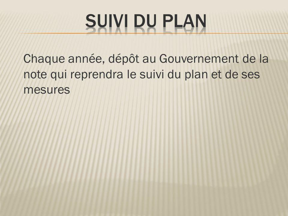 SUIVI DU PLANChaque année, dépôt au Gouvernement de la note qui reprendra le suivi du plan et de ses mesures.