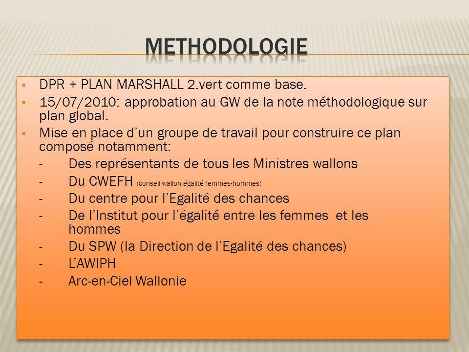 METHODOLOGIE DPR + PLAN MARSHALL 2.vert comme base.
