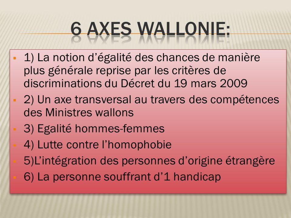 6 AXES Wallonie: 1) La notion d'égalité des chances de manière plus générale reprise par les critères de discriminations du Décret du 19 mars 2009.