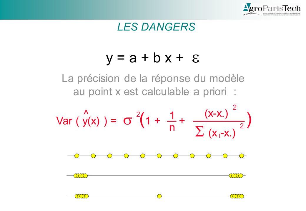 S (x -x.) y = a + b x + e LES DANGERS