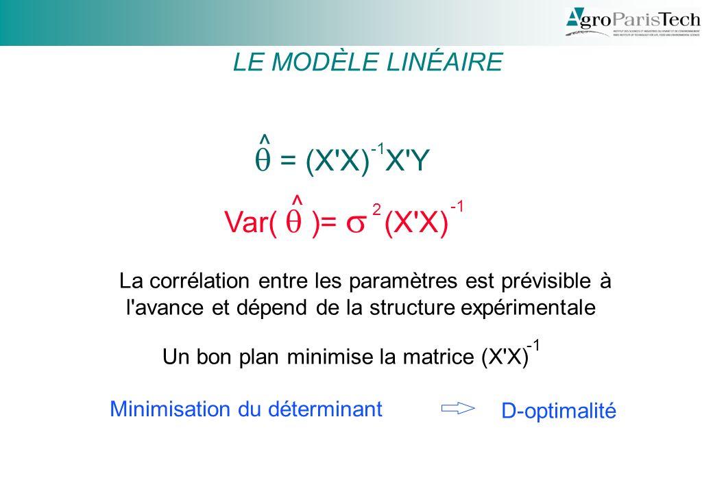 q = (X X) X Y Var( q )= s (X X) LE MODÈLE LINÉAIRE ^ ^