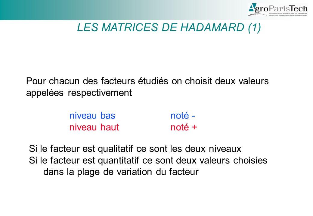 LES MATRICES DE HADAMARD (1)
