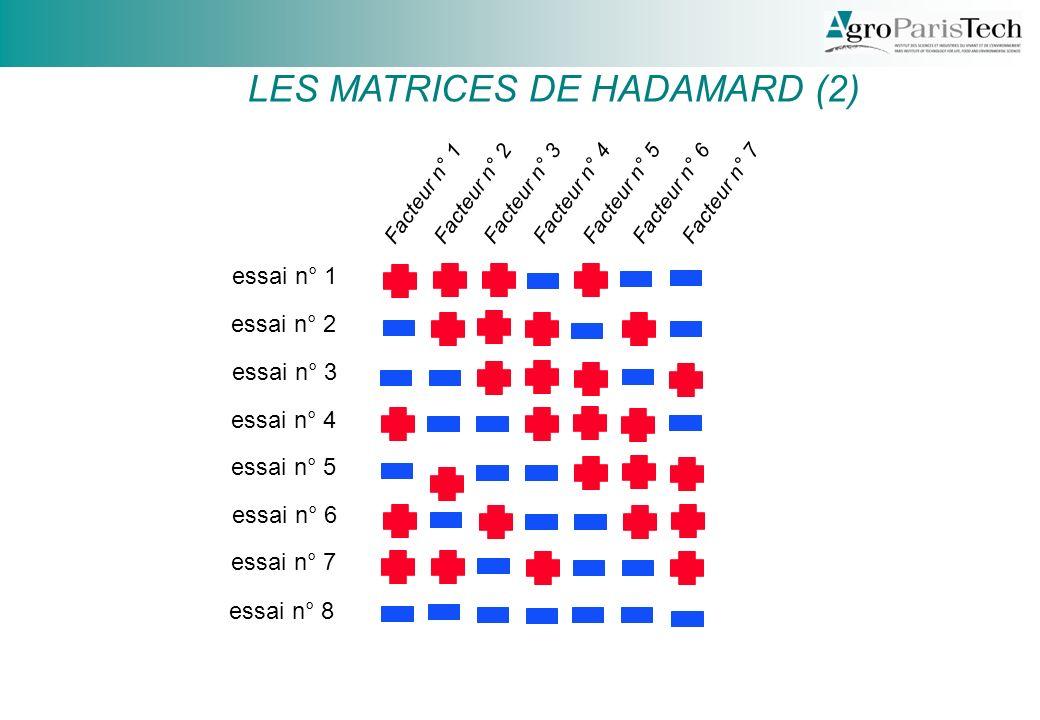 LES MATRICES DE HADAMARD (2)
