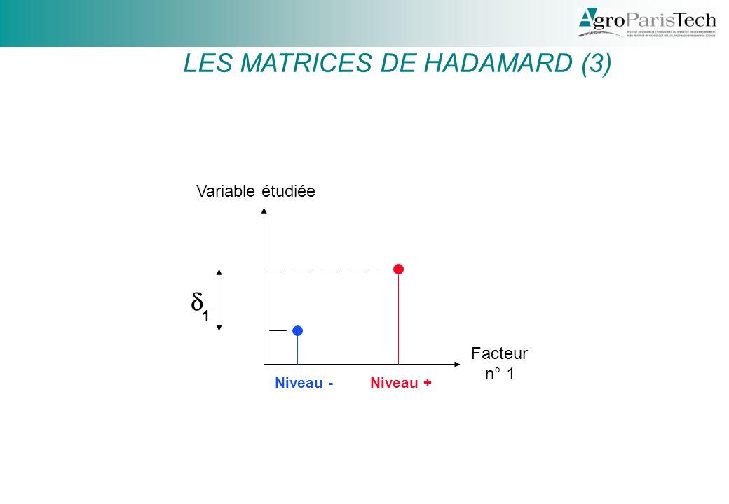 LES MATRICES DE HADAMARD (3)