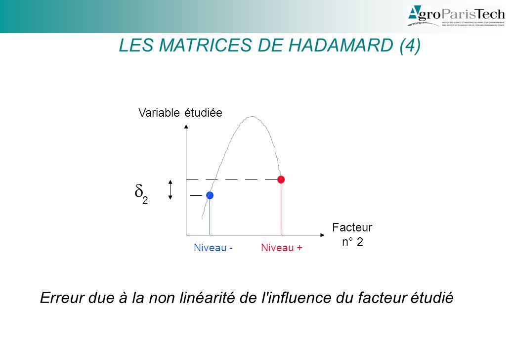 LES MATRICES DE HADAMARD (4)