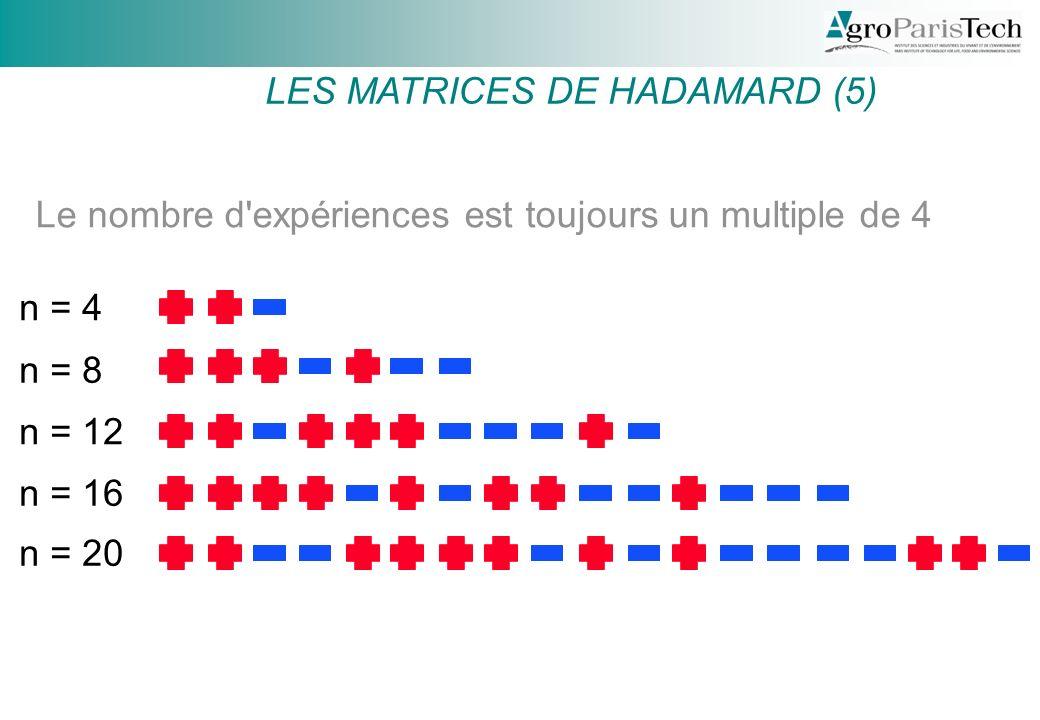 LES MATRICES DE HADAMARD (5)