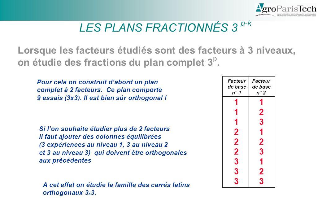 LES PLANS FRACTIONNÉS 3 p-k