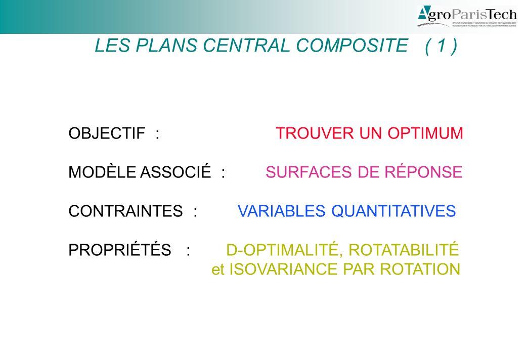 LES PLANS CENTRAL COMPOSITE ( 1 )