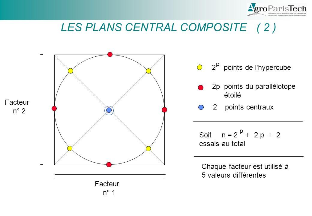 LES PLANS CENTRAL COMPOSITE ( 2 )