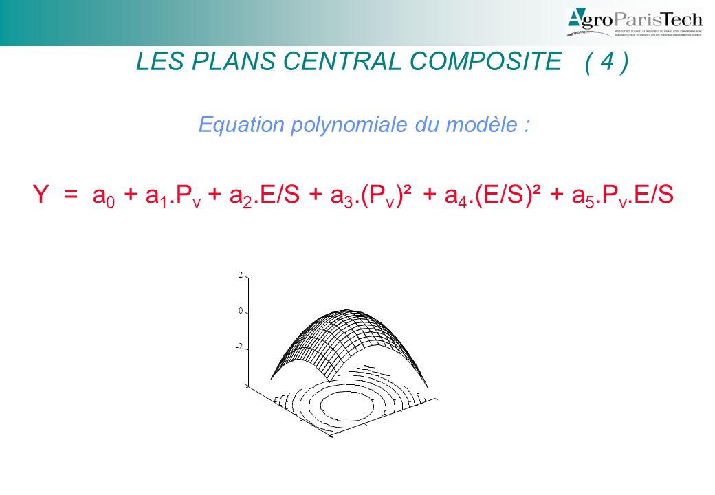 LES PLANS CENTRAL COMPOSITE ( 4 )