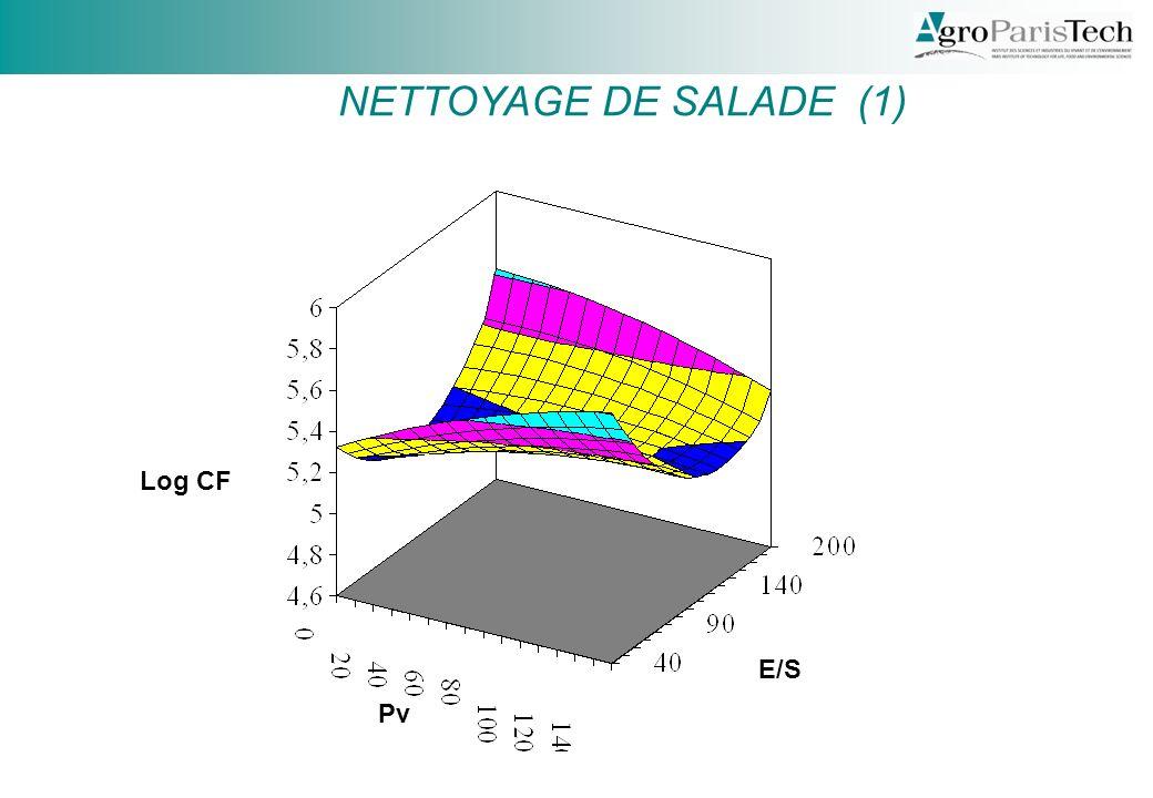 NETTOYAGE DE SALADE (1) Log CF Pv E/S