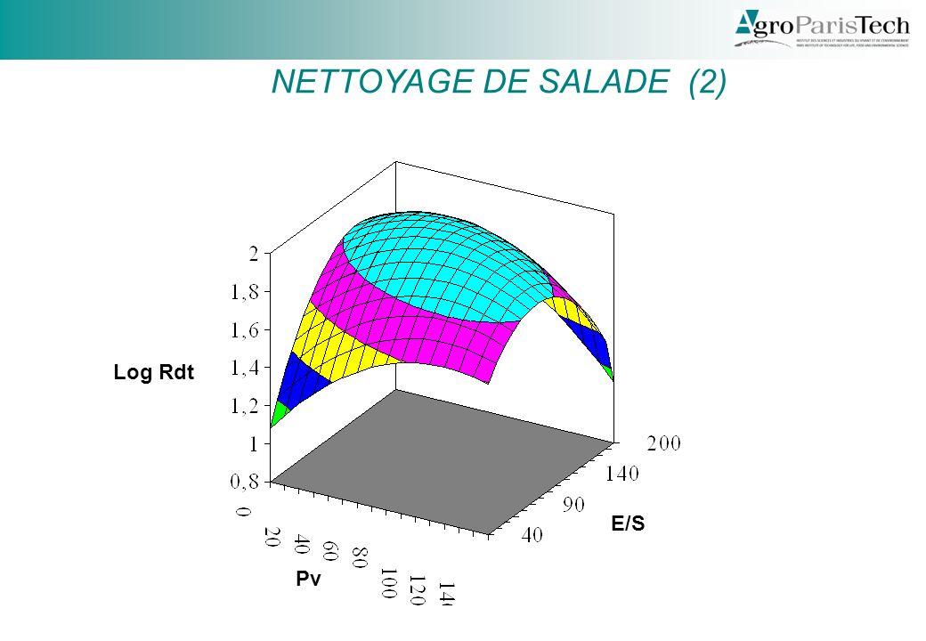 NETTOYAGE DE SALADE (2) Log Rdt E/S Pv