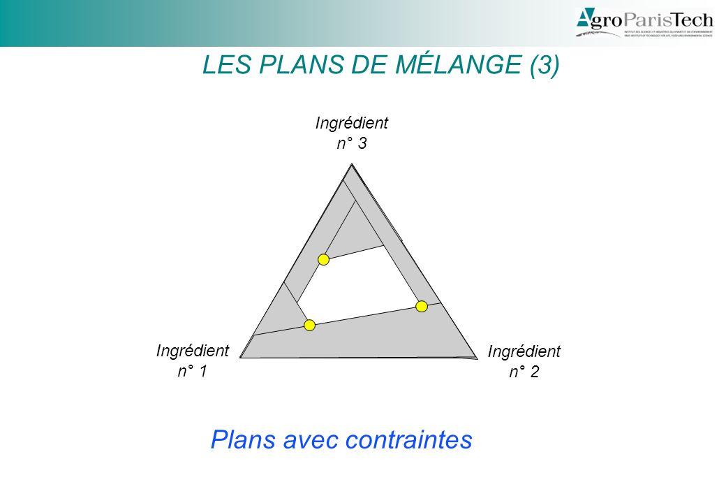 Plans avec contraintes