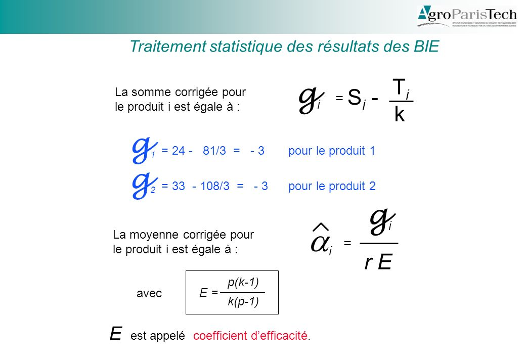 ai gi Si - g1 = 24 - 81/3 = - 3 pour le produit 1