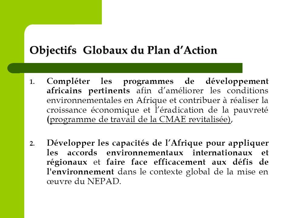 Objectifs Globaux du Plan d'Action