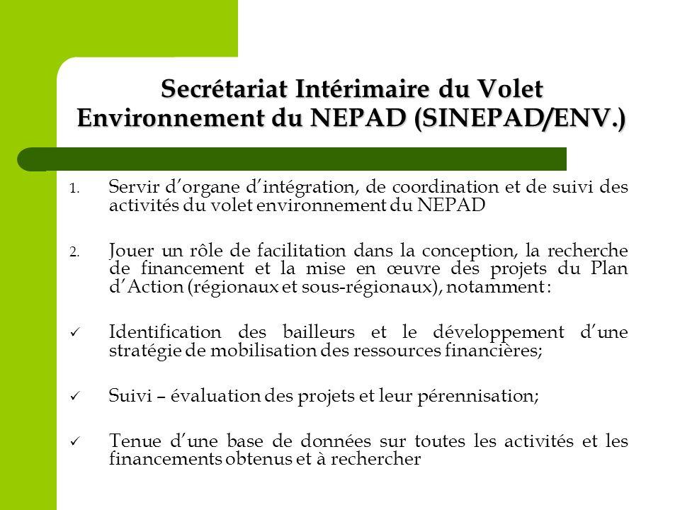 Secrétariat Intérimaire du Volet Environnement du NEPAD (SINEPAD/ENV.)
