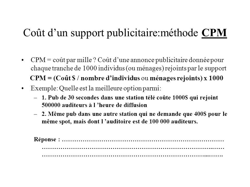 Coût d'un support publicitaire:méthode CPM