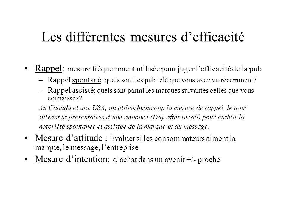 Les différentes mesures d'efficacité